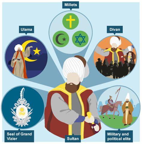 ottoman empire muslim ks3 bitesize history the islamic world in the