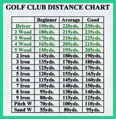 golf swing speed golf swing speed charts hoss roshana co