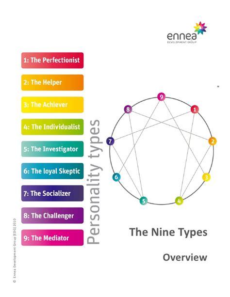 Edg Enneagram Nine Types