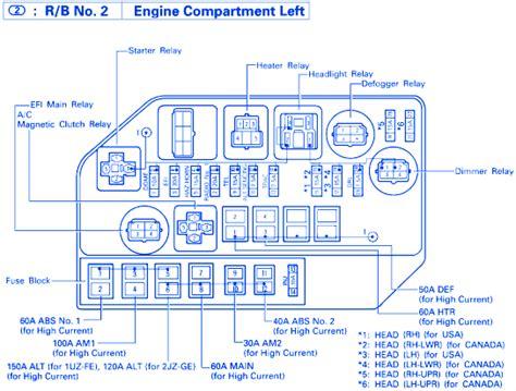 lexus sc  fuse boxblock circuit breaker diagram
