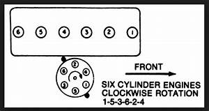 Would You Have A Diagram Of The Firing Order For A 1948
