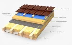 Kosten Dachziegel M2 : dachd mmung ~ Markanthonyermac.com Haus und Dekorationen