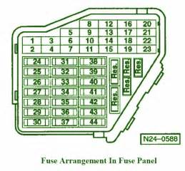 2004 vw beetle fuse box diagram 2004 image wiring similiar fuse box keywords on 2004 vw beetle fuse box diagram