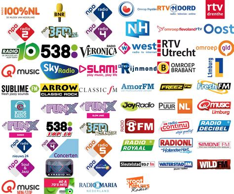 Best Radio Stations Fireshot Capture 1 Digital Radio Radiostations Http