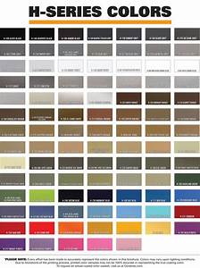 The Cerakote 2018 Color Chart On A Single Page Offers An
