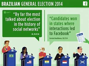 """BRAZILIAN GENERAL ELECTION 2014 """"By"""