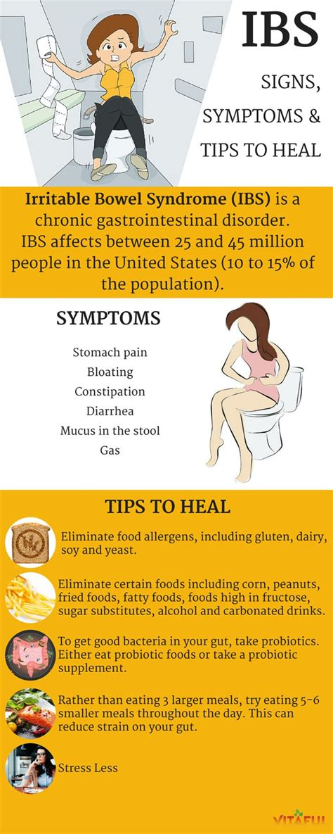 Irritable Bowel Syndrome  Triggers, Symptoms And Steps To