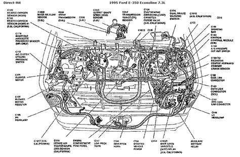 Wiring Diagram 95 Ford E 350 by Where Is Location Of The Fuse Box The Of A 1995