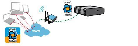 criotherm zeta plus srl regolazione supervisione telecontrollo per impianti tecnologici hvac r