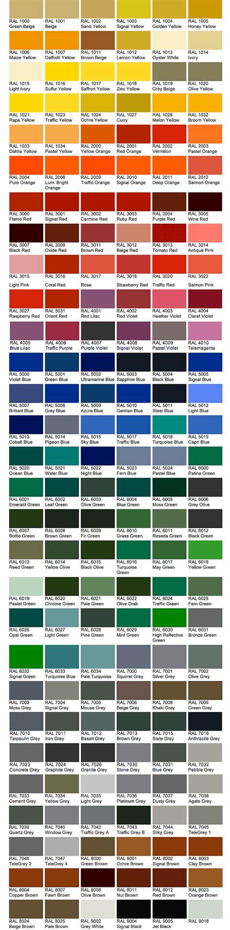 ral colour chart jawel paints