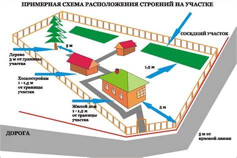 Как встать на миграционный учет в москве