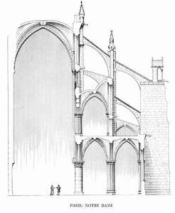 Gotische Fenster Konstruktion : historisches ~ Lizthompson.info Haus und Dekorationen