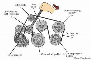 07 Honda Civic Serpentine Belt Diagram