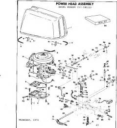 HD wallpapers wiring diagram for johnson outboard motor