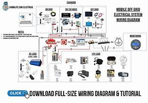 Download Wiring Diagram Rv Wiring For Dummies Collections