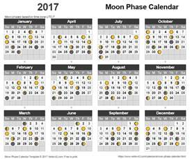 2017 Calendar with Moon Phases