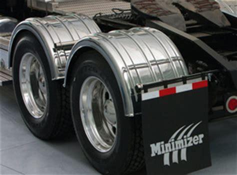 minimizer  poly tough fenders