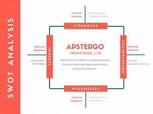 Am Logo Design Png Swot Analyse Online Und Kostenlos Erstellen Canva