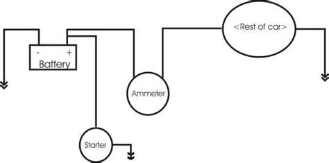 Ammeter Shunt Nova Chevelle