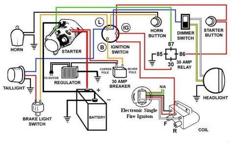 billet proof designs  twitter wiring diagram
