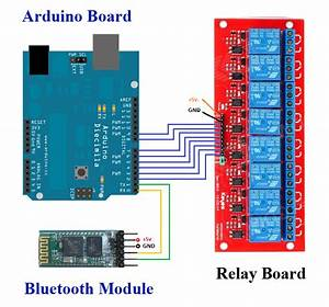 Android Arduino Control Hardware Devices  Android App