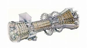 General Electric Lm6000 Aeroderivative Gas Turbine  Source