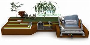 Entretien Fosse Septique Yaourt : produits entretien bio fosse septique fosse toutes eaux ~ Premium-room.com Idées de Décoration
