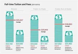 U.S. News Data: Law School Costs, J.D. Salaries   Top Law ...