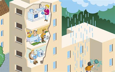 Wasser Im Alltag by Klassewasser De Wasser In Berlin Wasser Im Alltag Kinder
