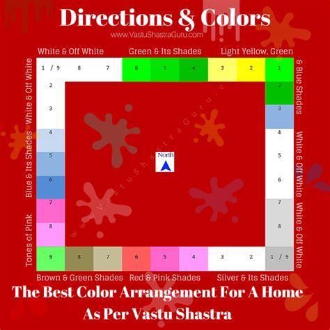 Vastu And Colour  An Architect Explains  Architecture Ideas