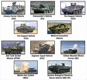 The General Dynamics Stryker Land Vehicle
