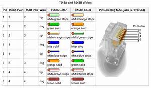 Rj45 T568a And T568b Wire Diagram  U2013 Creative It Resources