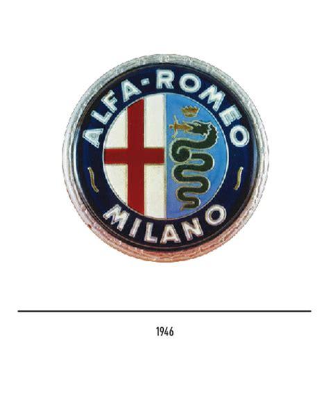 The Alfa Romeo Logo  History And Evolution