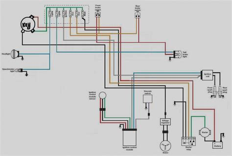 Wiring Diagram For Harley Davidson Softail Free