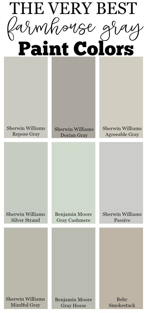 best sherwin williams gray paint colors for kitchen cabinets 93 farmhouse colors sherwin williams our exterior paint 253 | The Very Best Farmhouse Gray Paint Colors 2