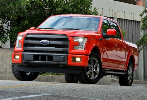 2015 Ford F-150 Fuel Economy Ratings