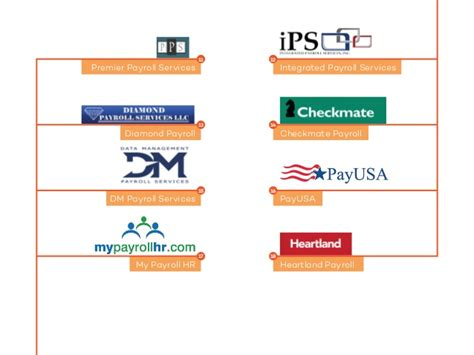 The 52 Best Payroll Services For Your Small Business. Self Storage St Louis Mo Ac Unit Model Number. Fleet Vehicle Gps Tracking One More Day Movie. San Antonio Dental Center Stock Broking Firms. Diabetes And Weight Loss Surgery. Missouri Automobile Insurance Plan. Asset Tracker Software Plumbers Round Rock Tx. School Of Fashion Design Boston. Grace College Employment Happy Dance Pictures