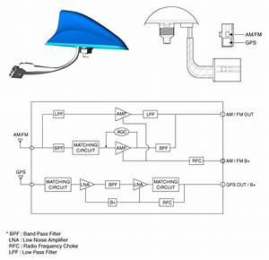 Hyundai Creta - Roof Antenna
