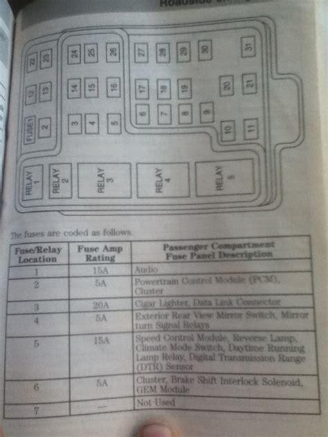 fuse box diagramlegend ford  forum