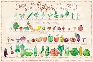 Fruits De Septembre : calendrier de septembre pissenlit ~ Melissatoandfro.com Idées de Décoration