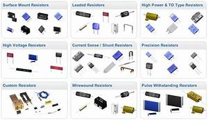 Types Of Resistors  Electronics