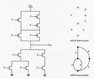 Stick Diagram For Xor Gate