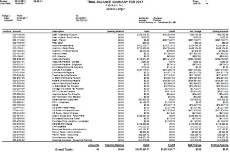 realign trial balance summary modified report