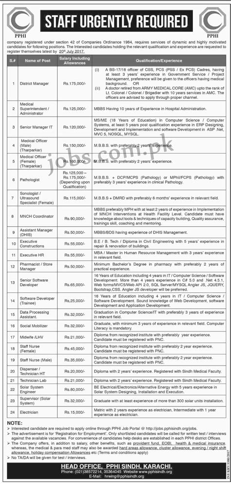 Pphi Jobs 2017 Available For 24+ Vacancies On 12 July, 2017  Paperpk Jobs