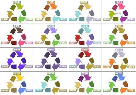 Alternative Type Triangles