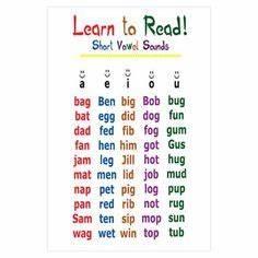 Short Vowel Sound Word Lists Short E Teaching