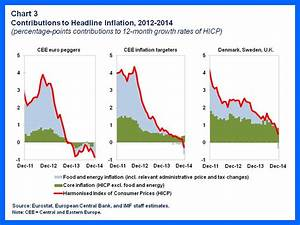 What's happening to EU inflation outside of the Eurozone ...