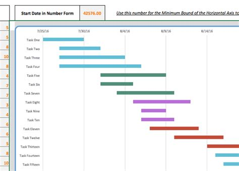 excel template gantt chart calendar template excel