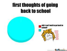Memes About Going Back to School