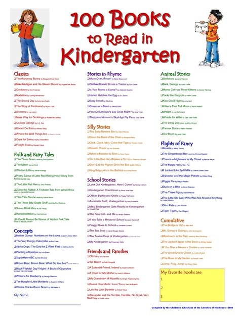 in the unknown 100 books in kindergarten 100 | Kindergarten Poster w1024